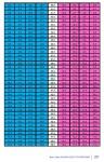 Tabel Berat menurut Tinggi Badan anak laki-laki dan perempuan usia 24-60 bulan Standar WHO 2005 (2)