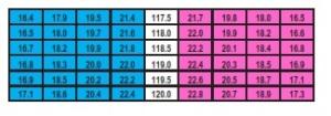 Tabel Berat menurut Tinggi Badan anak laki-laki dan perempuan usia 24-60 bulan Standar WHO 2005 (4)