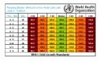 Tabel Panjang Badan menurut umur anak laki-laki 2-5 tahun (2)